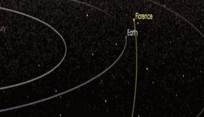 NASA'nın Korktuğu Florence Göktaşı Yarın Dünyayı Teğet Geçecek